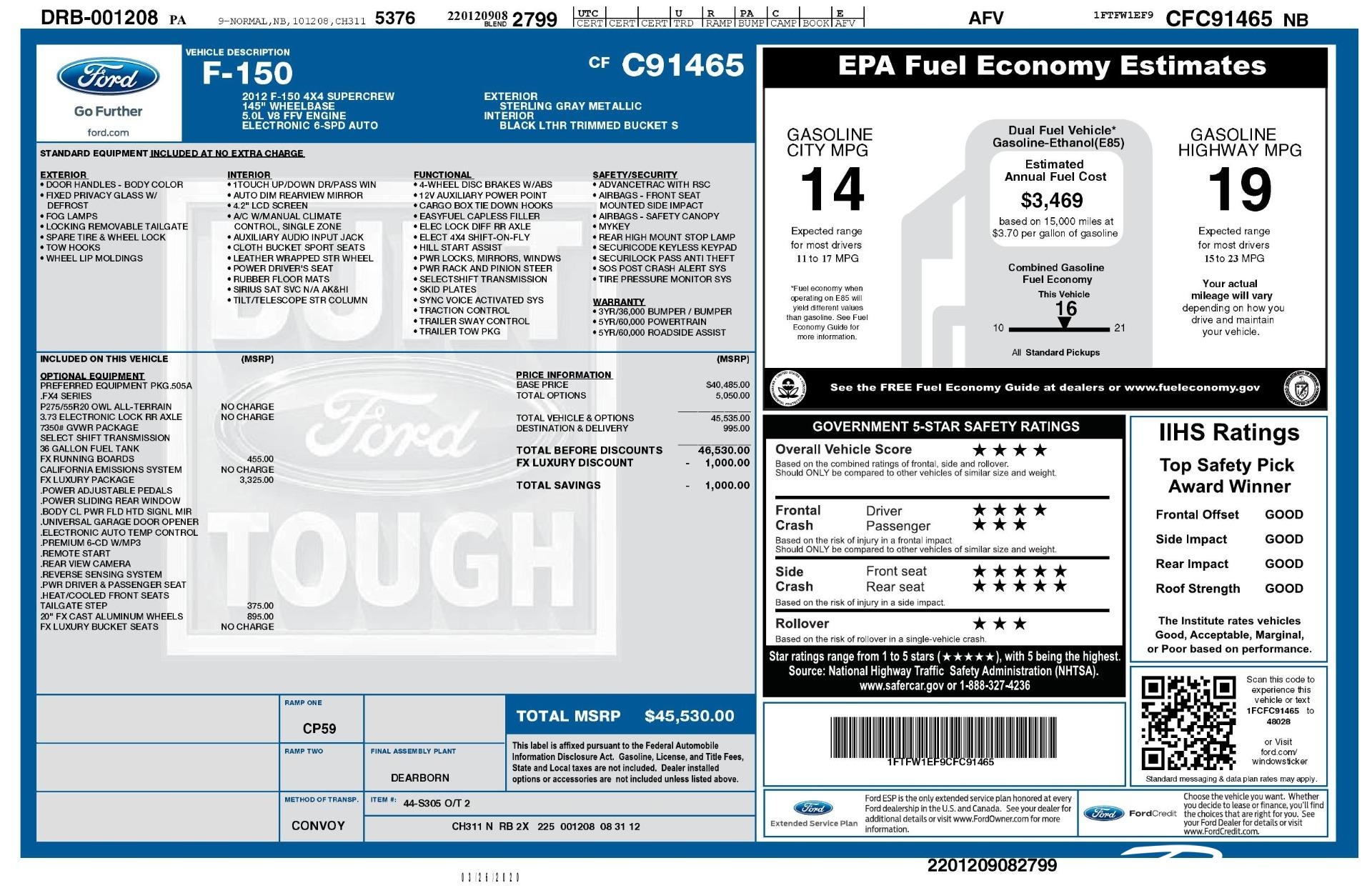 Used 2012 Ford F 150 FX4